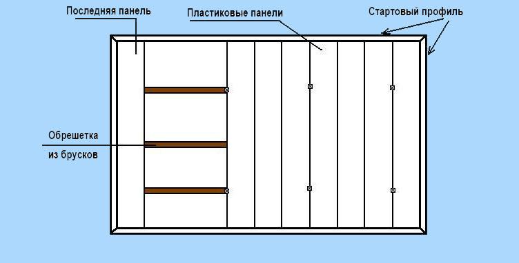 схема потолка