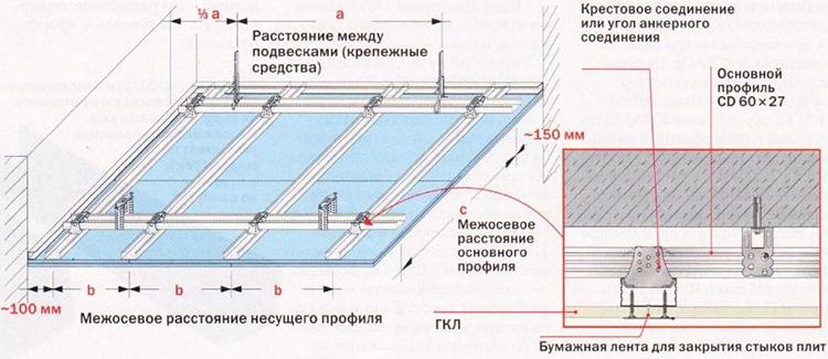 схема монтажа подвесных потолков