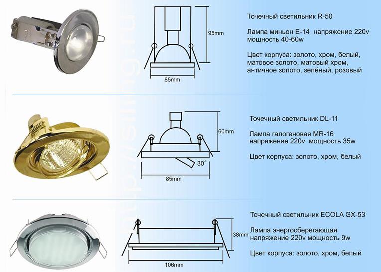светильники диодные в ванную