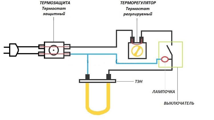 из чего состоит проточный водонагреватель
