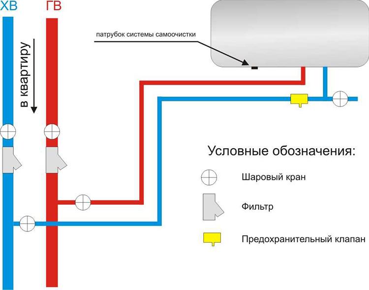 схема монтажа клапана