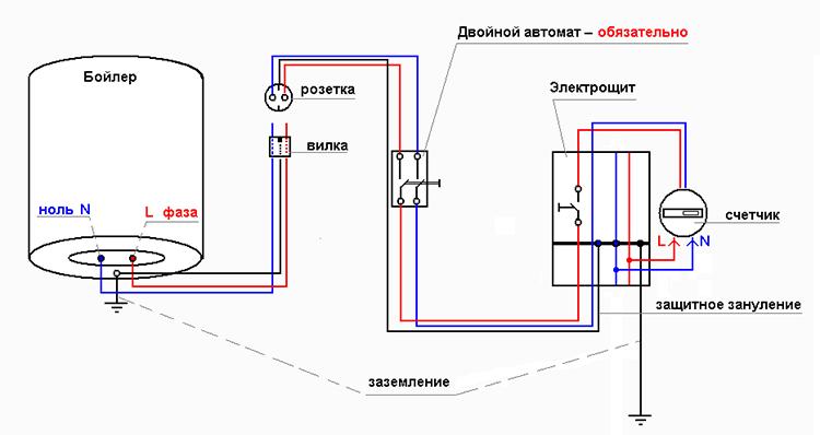 электроподключение