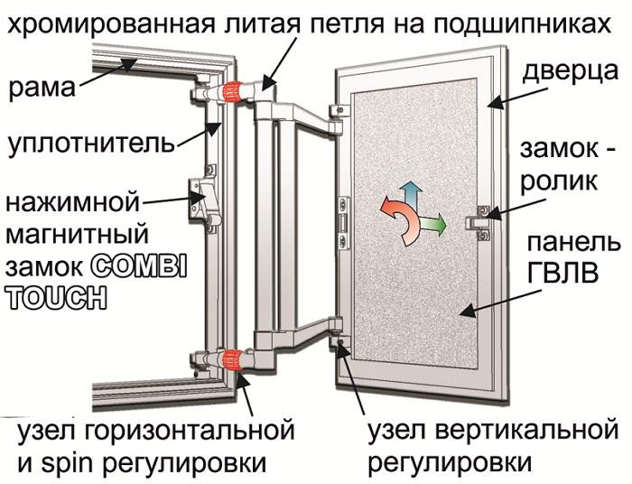 люк сантехнический