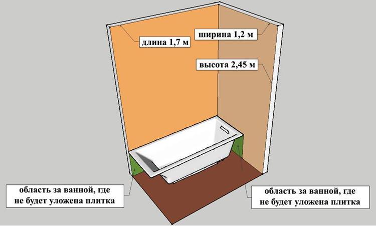рассчитываем плитку для ванной